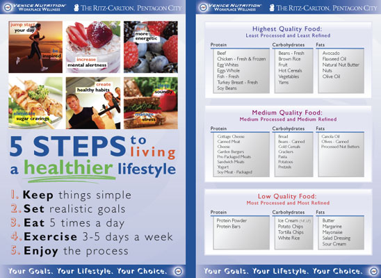 Nutrition Certification Information - Become a Nutrition Coach Today ...